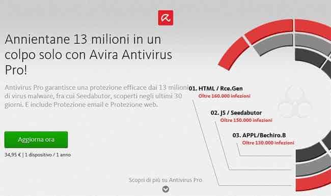 aggiornamento avira antivirus versione pro