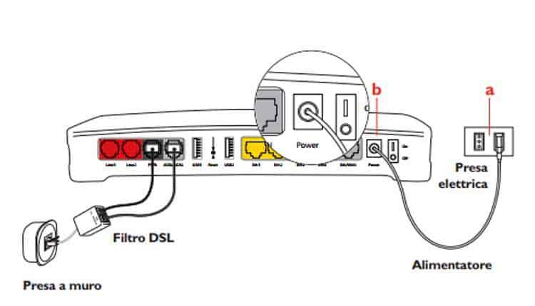 collegare modem tim ultra fibra